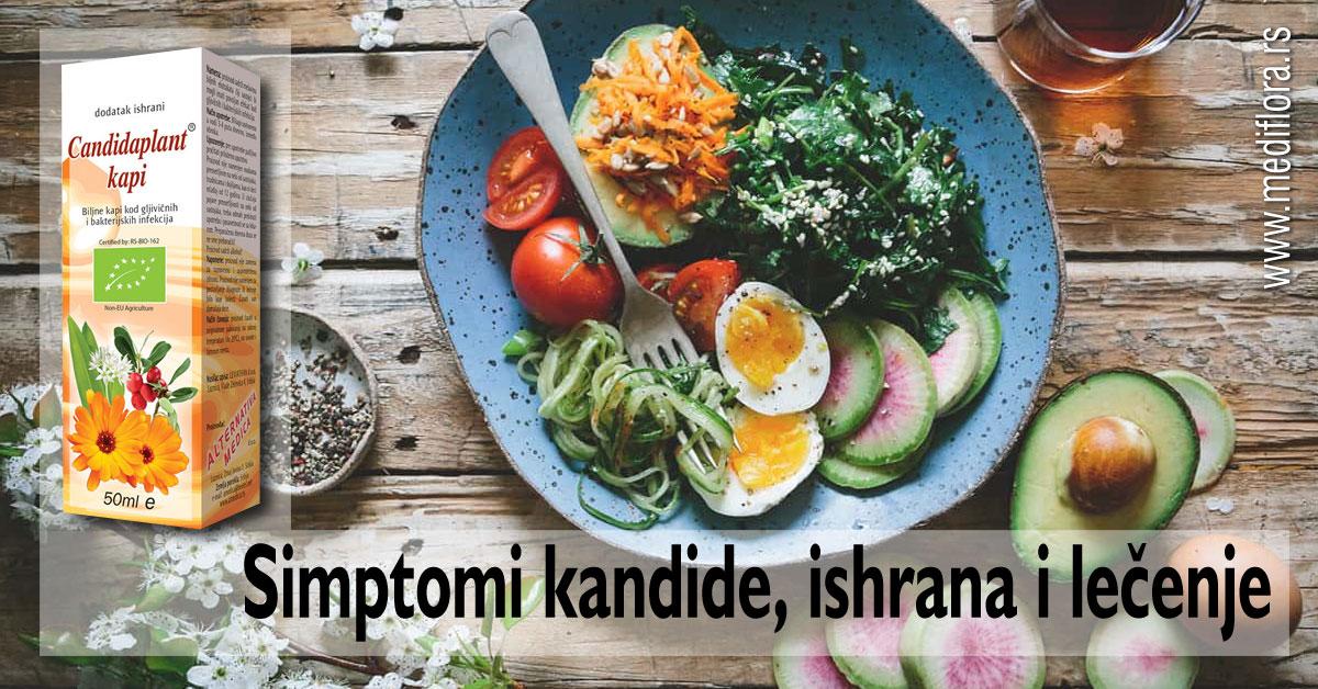 Simptomi kandide, ishrana i lečenje