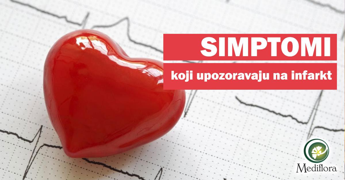 Simptomi koji upozoravaju na infarkt